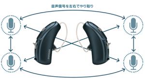 audiov-img2